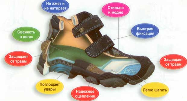 Необходимые свойства детской обуви