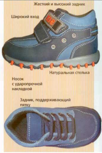 Требования к детским ботинкам
